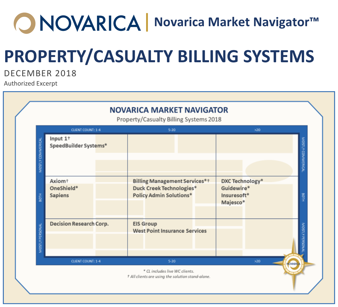 Novarica MN Billing Thumb.png